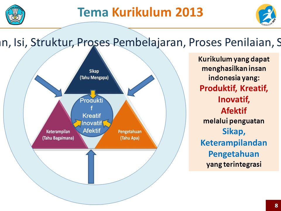 Kurikulum yang dapat menghasilkan insan indonesia yang: