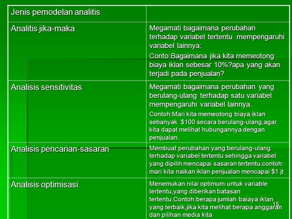 Jenis pemodelan analitis Analitis jika-maka
