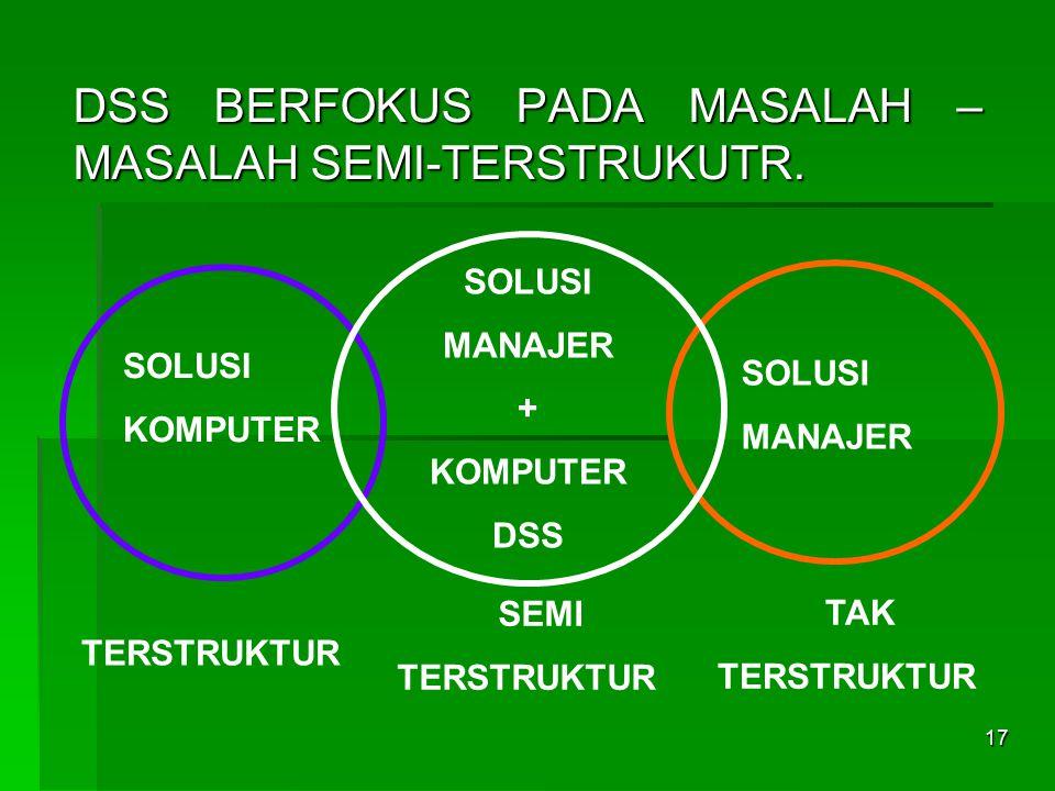DSS BERFOKUS PADA MASALAH – MASALAH SEMI-TERSTRUKUTR.