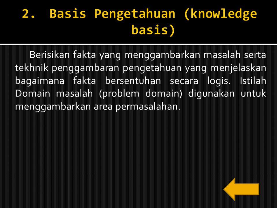 2. Basis Pengetahuan (knowledge basis)