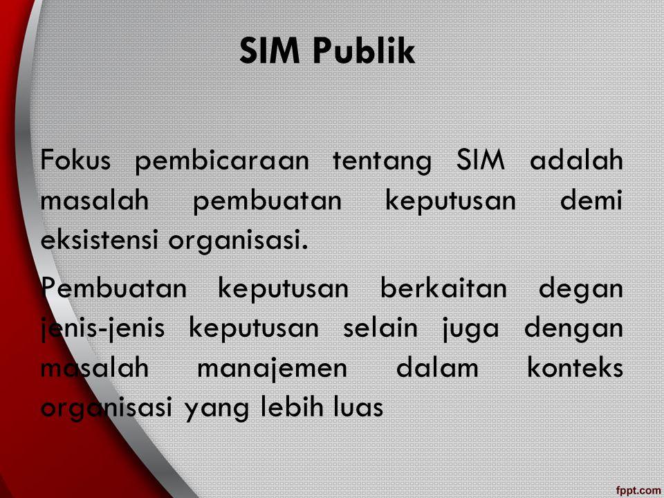SIM Publik