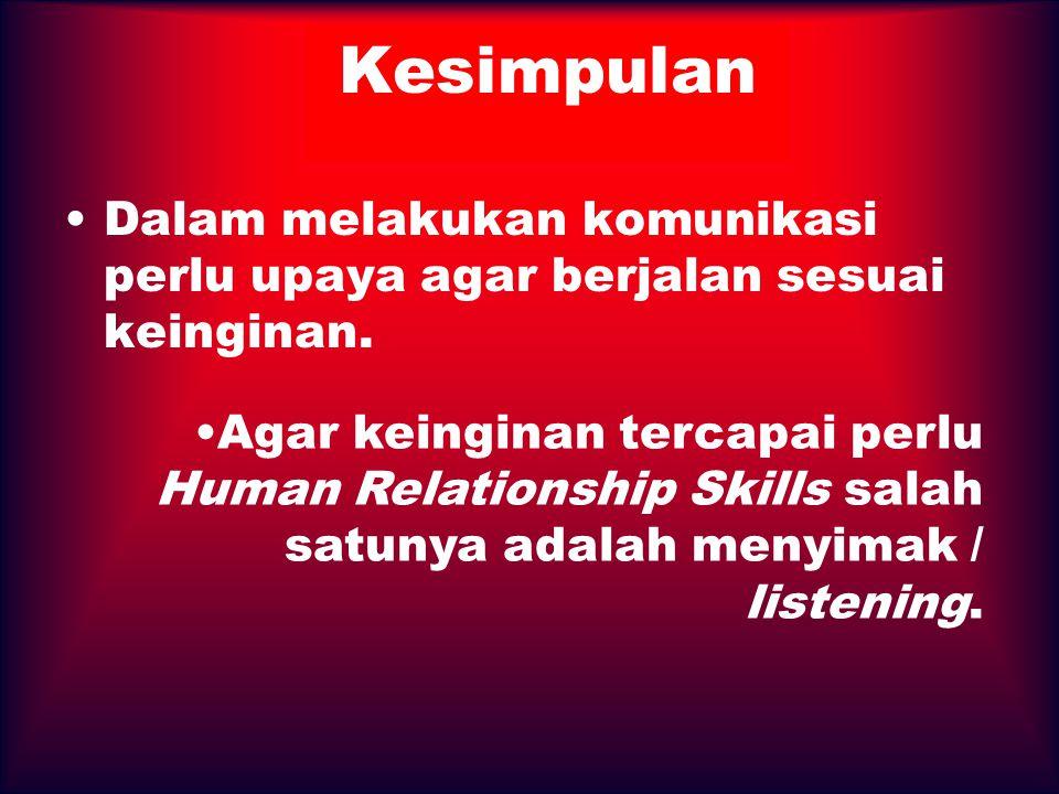 Kesimpulan Dalam melakukan komunikasi perlu upaya agar berjalan sesuai keinginan.