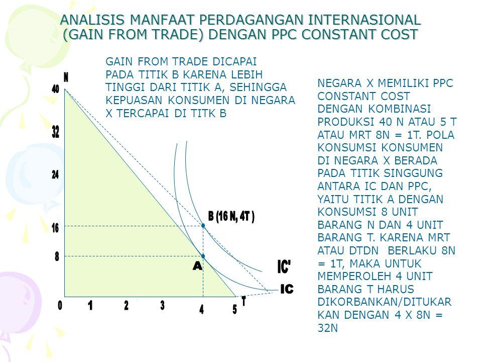 ANALISIS MANFAAT PERDAGANGAN INTERNASIONAL (GAIN FROM TRADE) DENGAN PPC CONSTANT COST