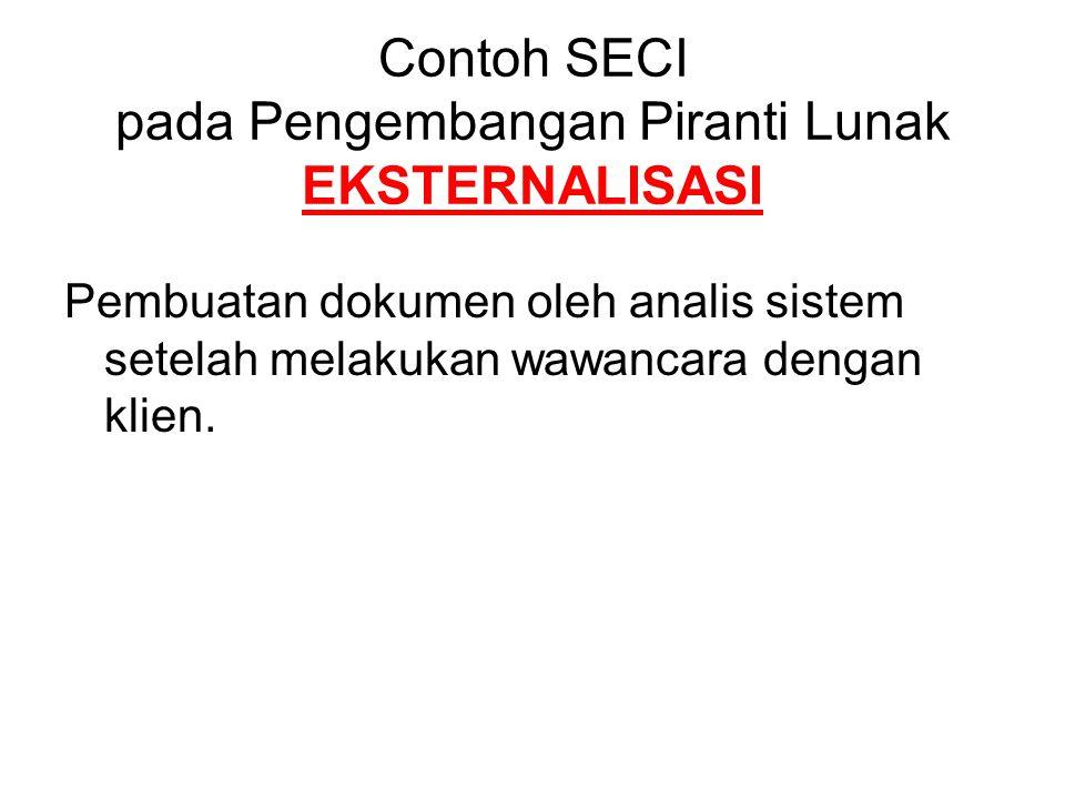 Contoh SECI pada Pengembangan Piranti Lunak EKSTERNALISASI