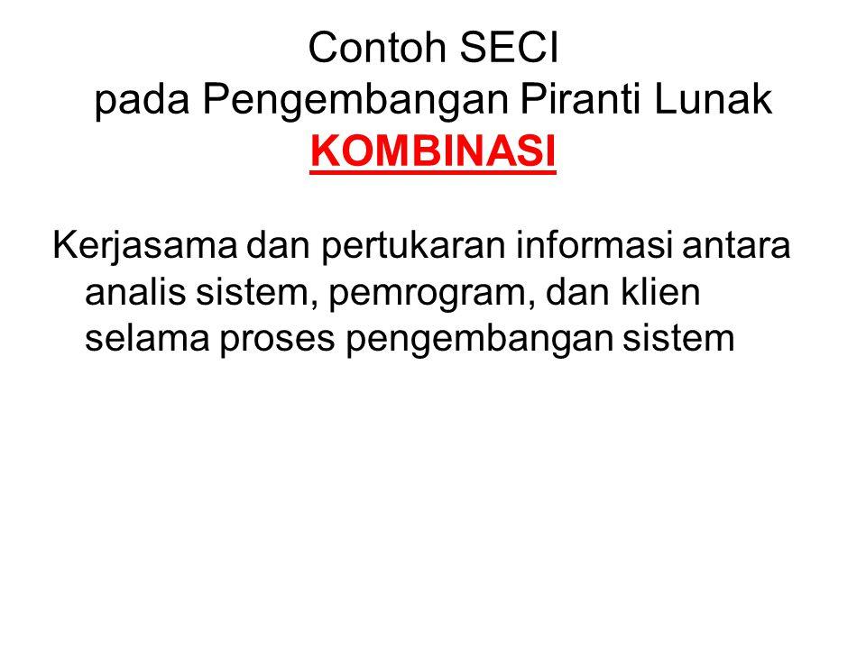 Contoh SECI pada Pengembangan Piranti Lunak KOMBINASI