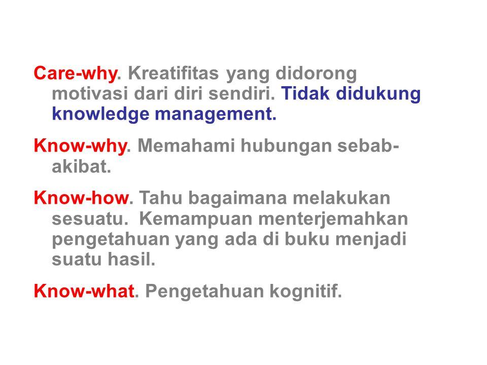 Care-why. Kreatifitas yang didorong motivasi dari diri sendiri