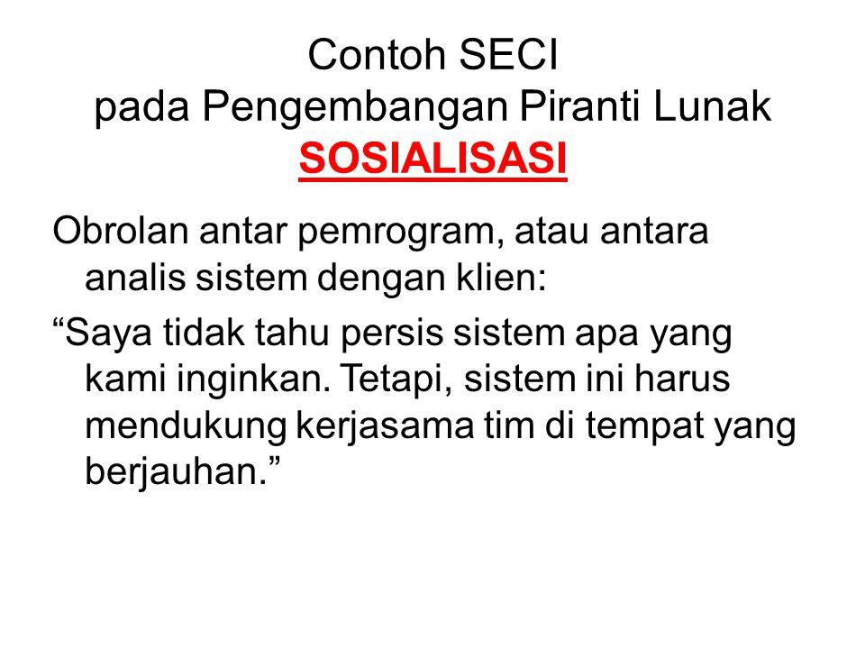 Contoh SECI pada Pengembangan Piranti Lunak SOSIALISASI