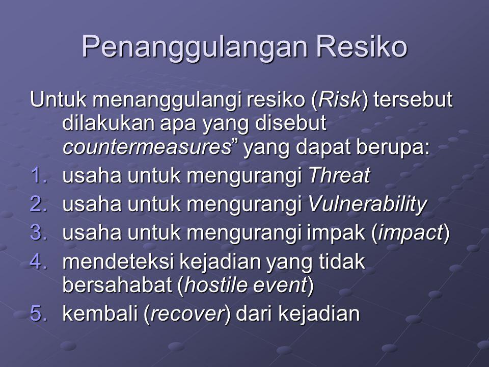 Penanggulangan Resiko