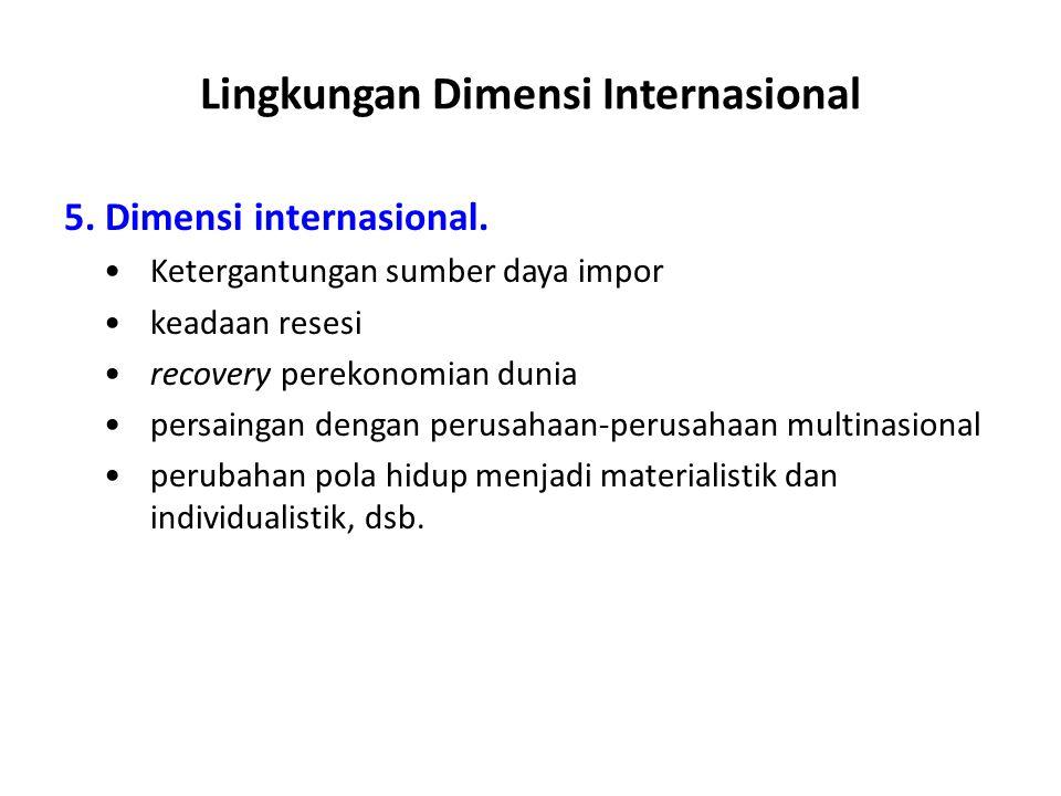 Lingkungan Dimensi Internasional
