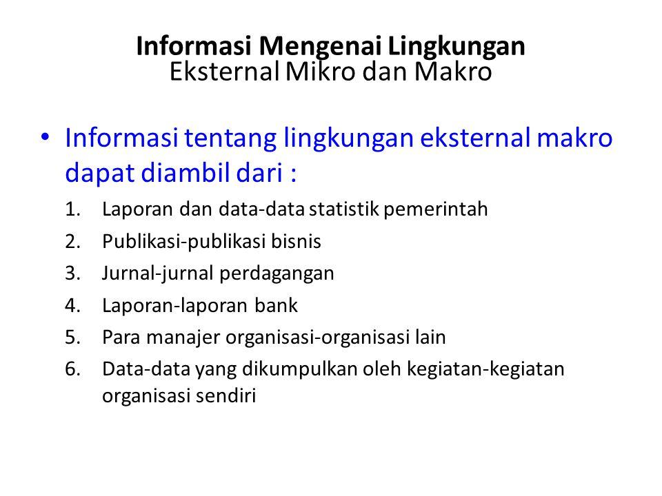 Informasi Mengenai Lingkungan Eksternal Mikro dan Makro