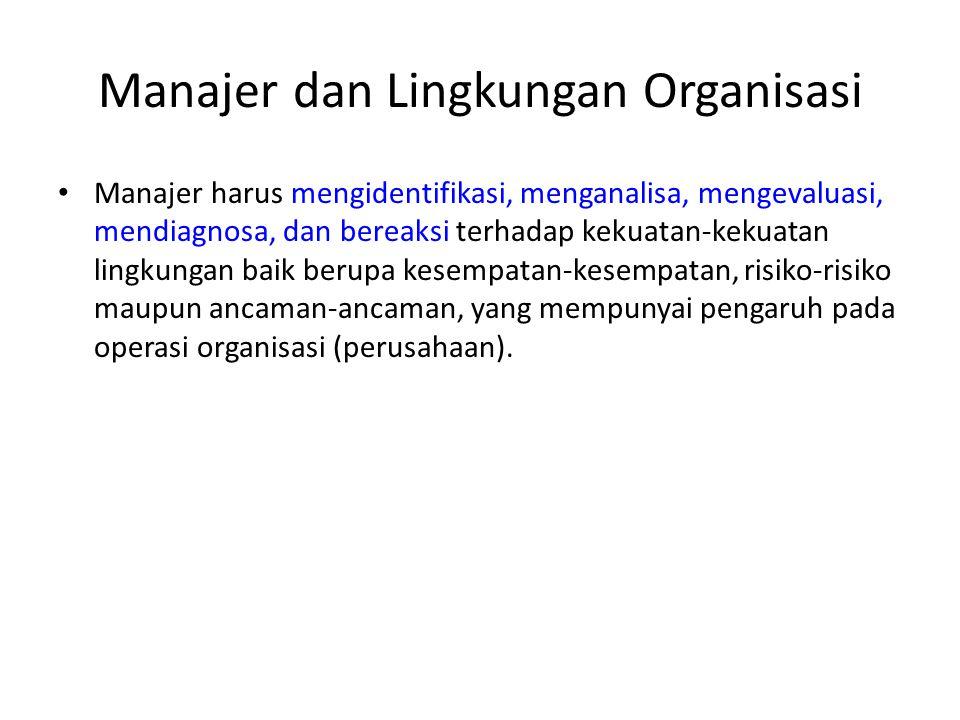Manajer dan Lingkungan Organisasi