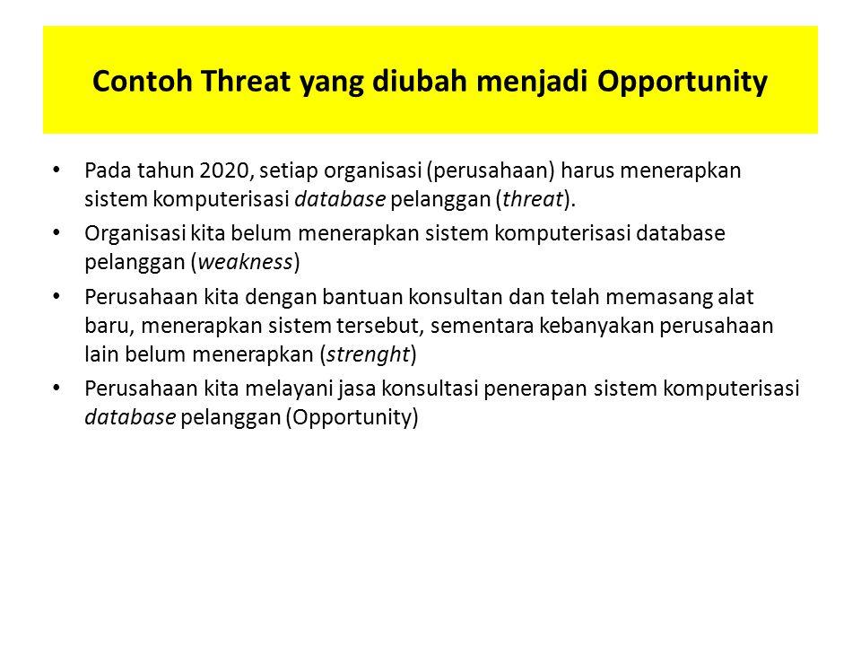 Contoh Threat yang diubah menjadi Opportunity