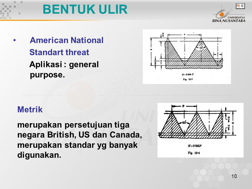 BENTUK ULIR American National Standart threat