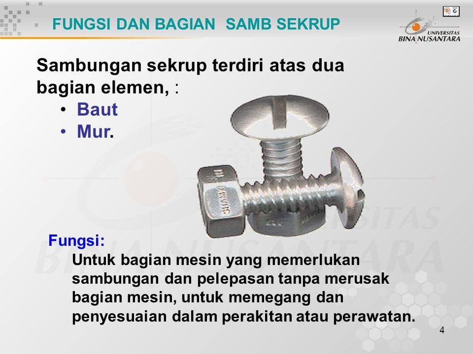 Sambungan sekrup terdiri atas dua bagian elemen, : Baut Mur.