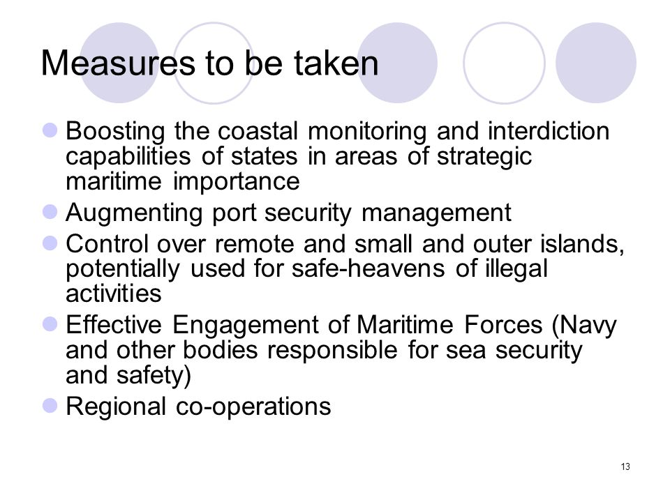 Measures to be taken Boosting the coastal monitoring and interdiction capabilities of states in areas of strategic maritime importance.