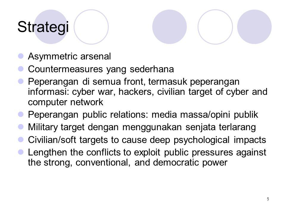 Strategi Asymmetric arsenal Countermeasures yang sederhana