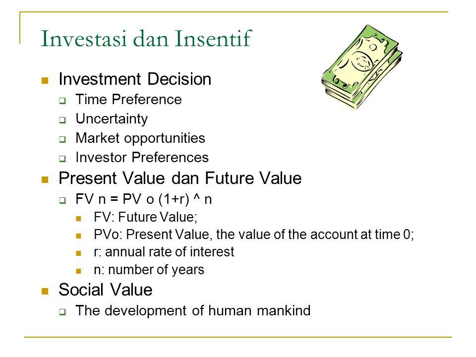Investasi dan Insentif
