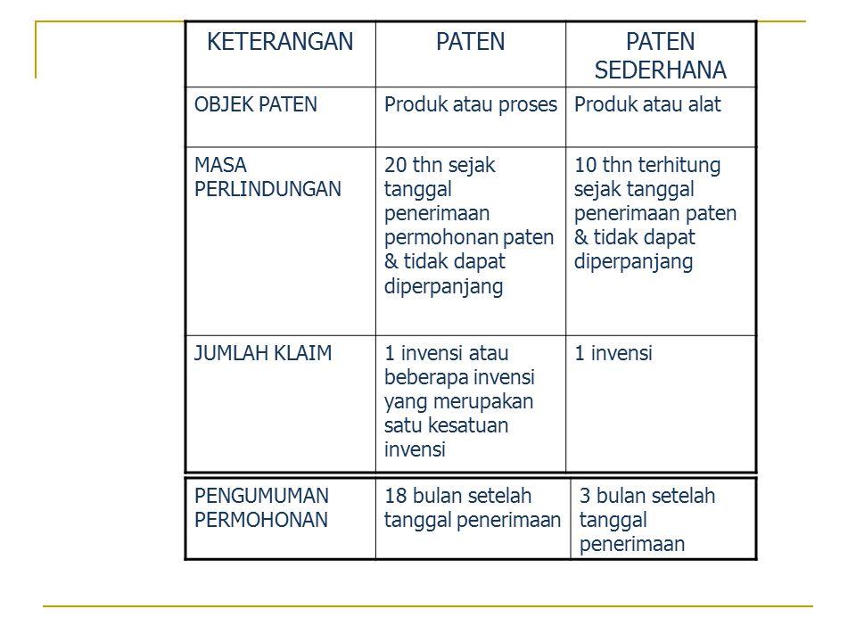 KETERANGAN PATEN PATEN SEDERHANA OBJEK PATEN Produk atau proses