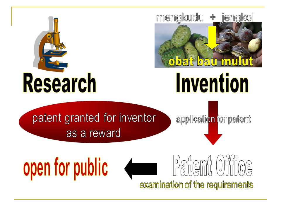 Research Invention Patent Office patent granted for inventor