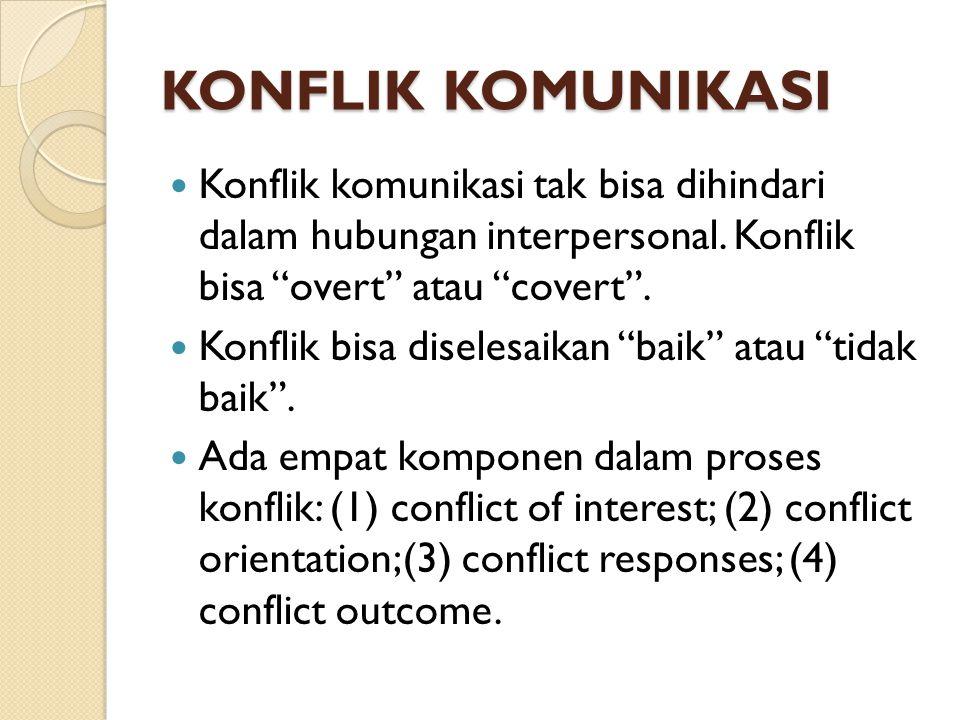 KONFLIK KOMUNIKASI Konflik komunikasi tak bisa dihindari dalam hubungan interpersonal. Konflik bisa overt atau covert .