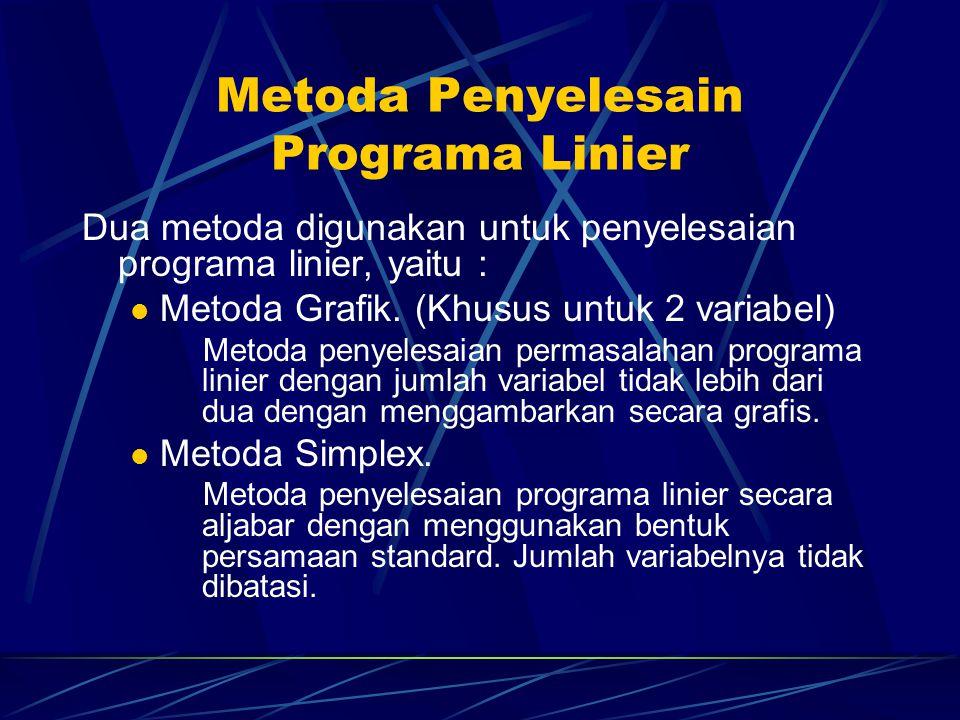 Metoda Penyelesain Programa Linier