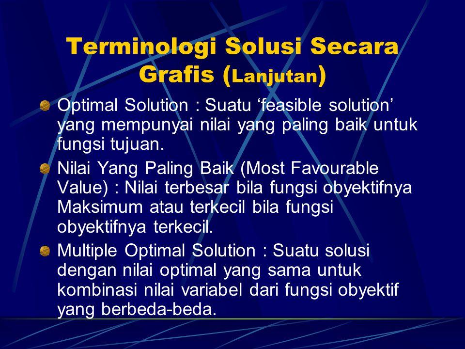 Terminologi Solusi Secara Grafis (Lanjutan)