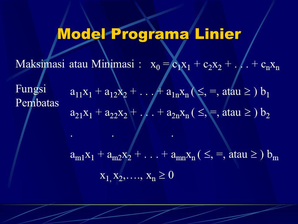 Model Programa Linier Maksimasi atau Minimasi : x0 = c1x1 + c2x2 + . . . + cnxn. Fungsi Pembatas.