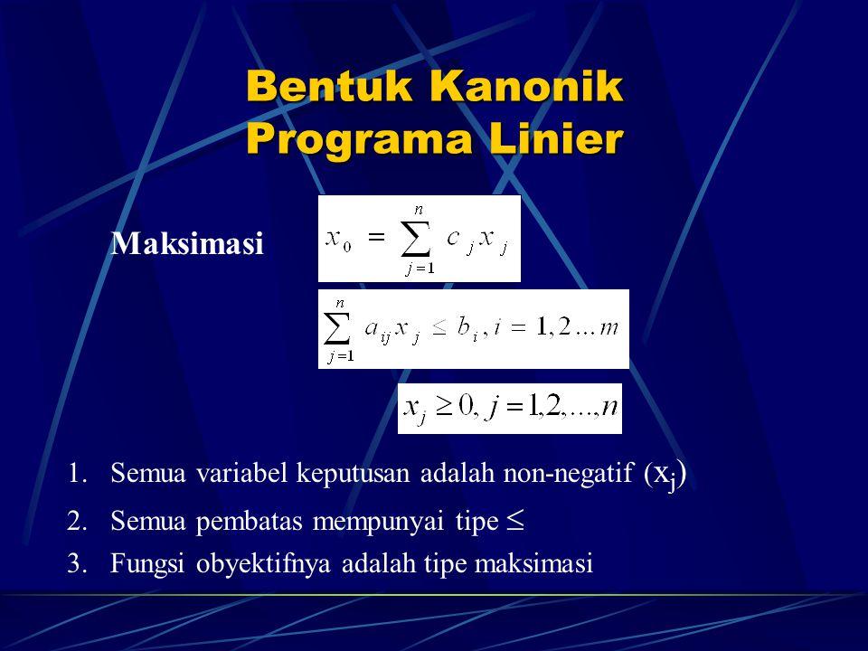 Bentuk Kanonik Programa Linier