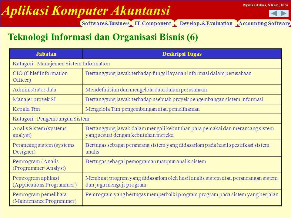 Teknologi Informasi dan Organisasi Bisnis (6)