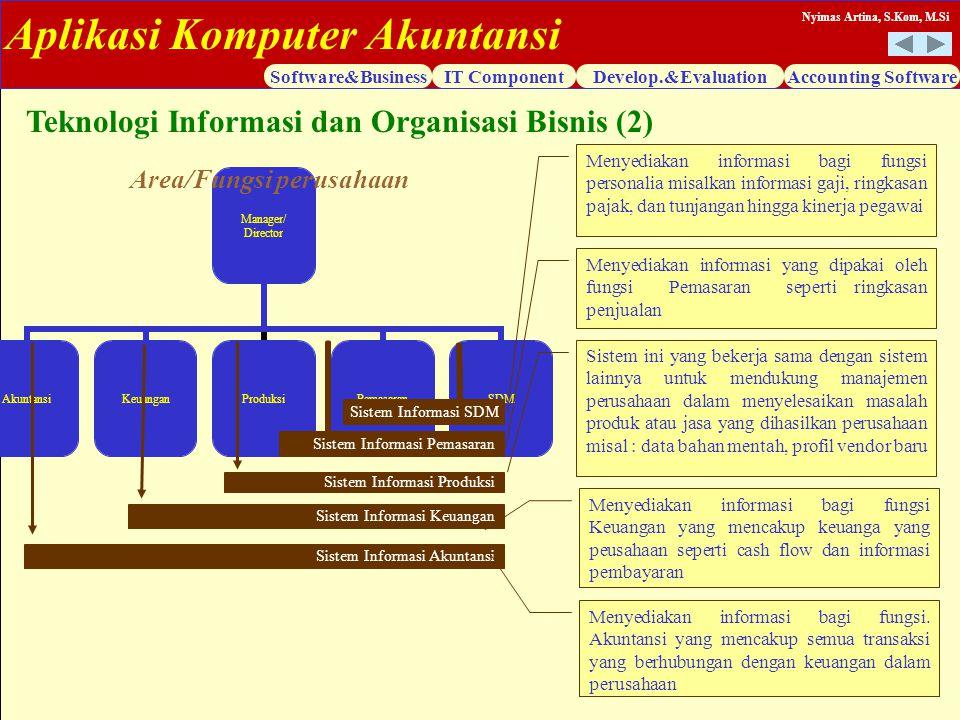 Teknologi Informasi dan Organisasi Bisnis (2)