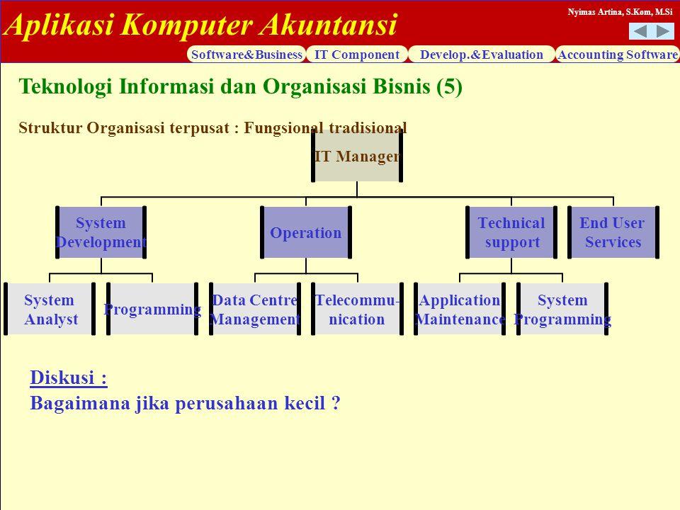 Struktur Organisasi terpusat : Fungsional tradisional