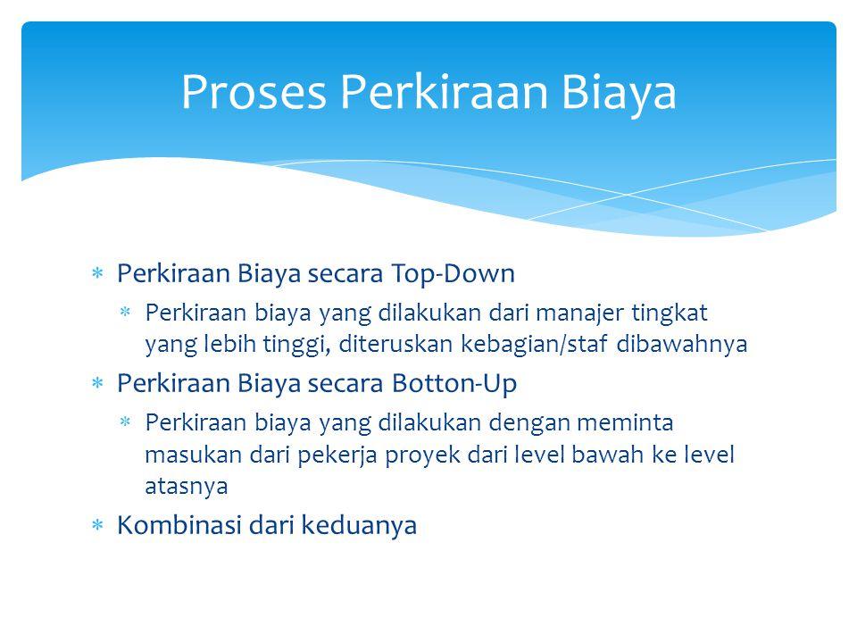Proses Perkiraan Biaya