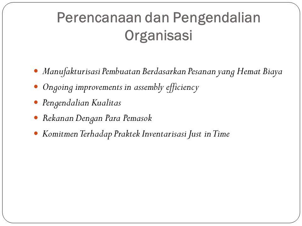 Perencanaan dan Pengendalian Organisasi