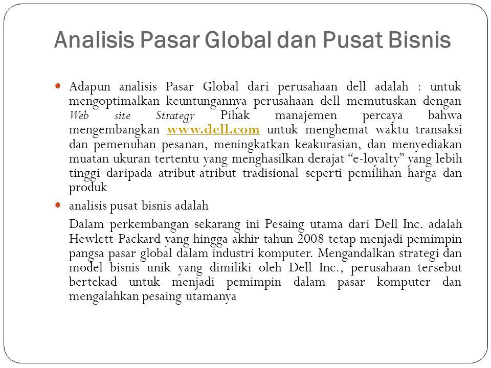 Analisis Pasar Global dan Pusat Bisnis