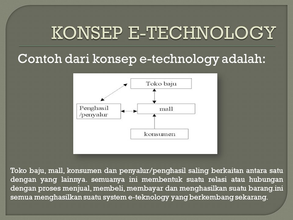 KONSEP E-TECHNOLOGY Contoh dari konsep e-technology adalah: