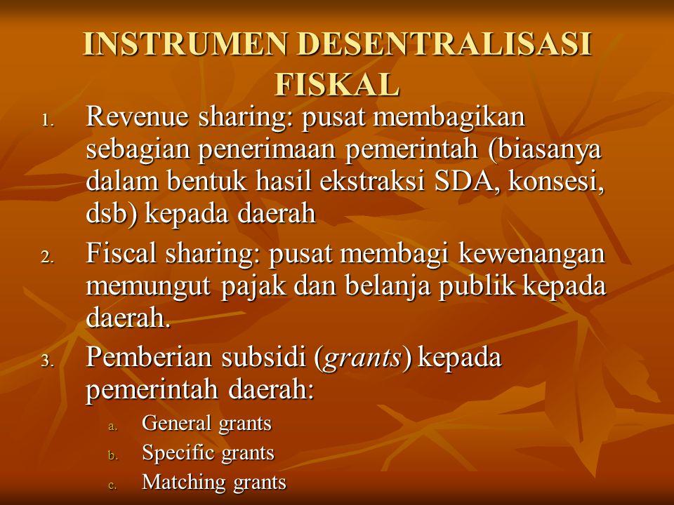 INSTRUMEN DESENTRALISASI FISKAL