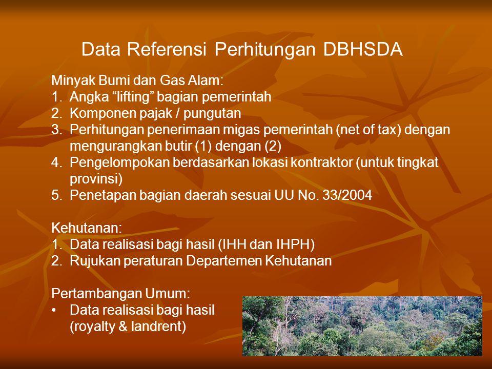 Data Referensi Perhitungan DBHSDA