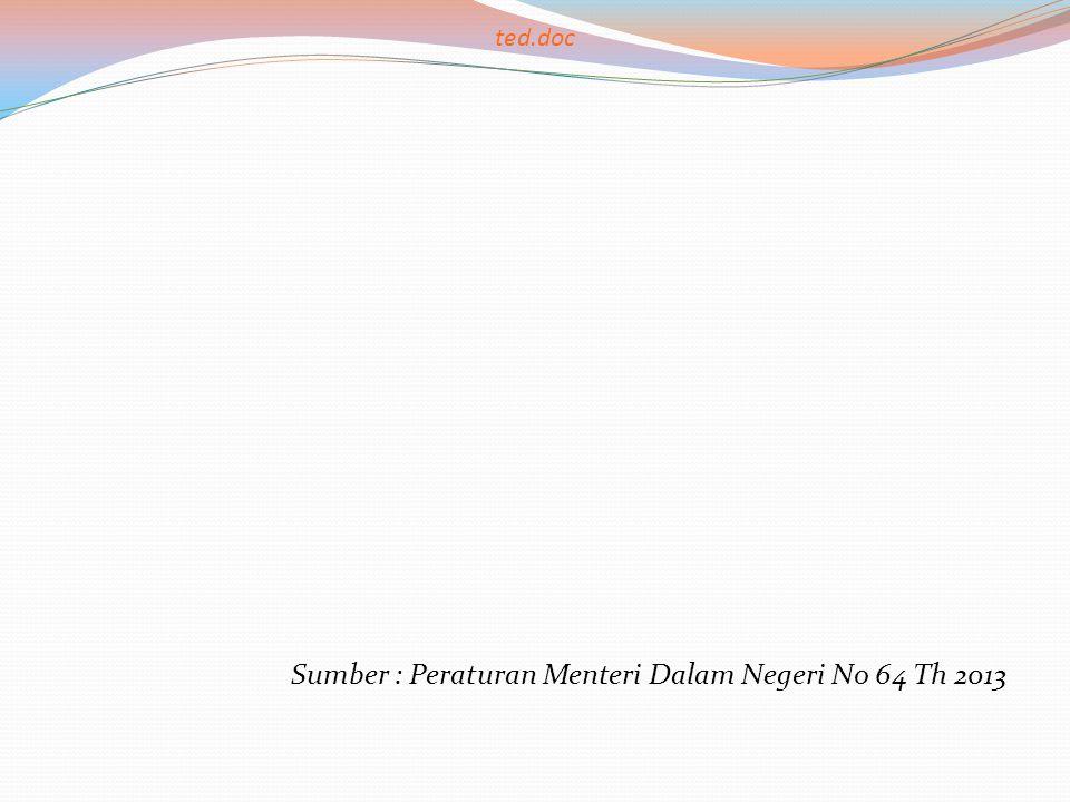 Sumber : Peraturan Menteri Dalam Negeri No 64 Th 2013