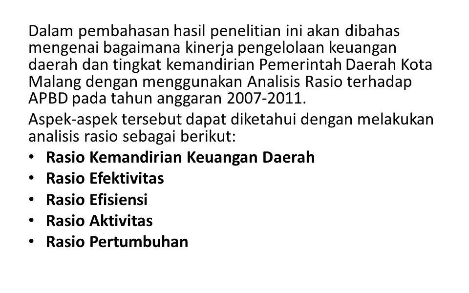 Dalam pembahasan hasil penelitian ini akan dibahas mengenai bagaimana kinerja pengelolaan keuangan daerah dan tingkat kemandirian Pemerintah Daerah Kota Malang dengan menggunakan Analisis Rasio terhadap APBD pada tahun anggaran 2007-2011.