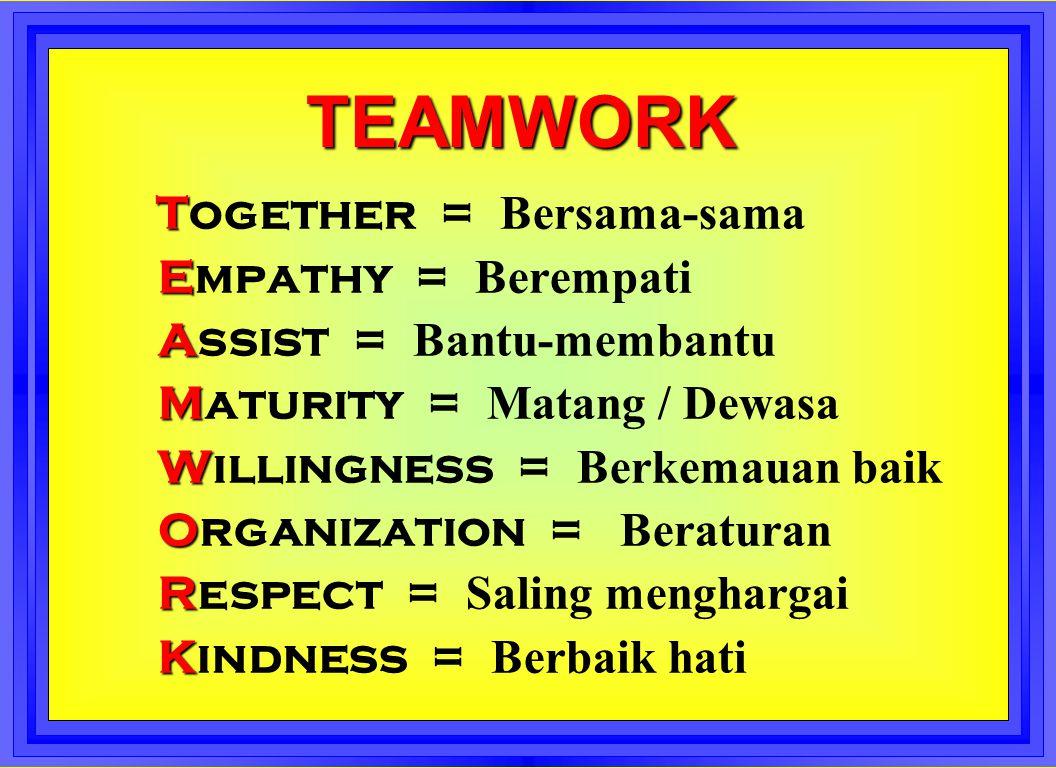 TEAMWORK Empathy = Berempati Assist = Bantu-membantu