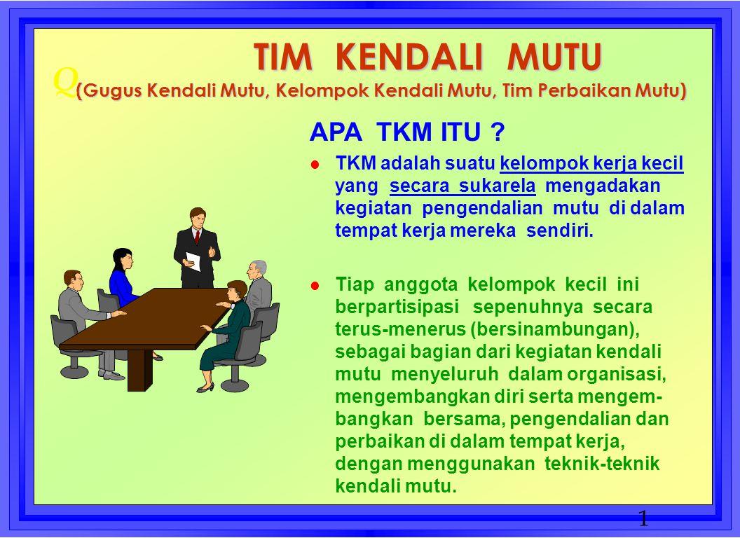 TIM KENDALI MUTU (Gugus Kendali Mutu, Kelompok Kendali Mutu, Tim Perbaikan Mutu)