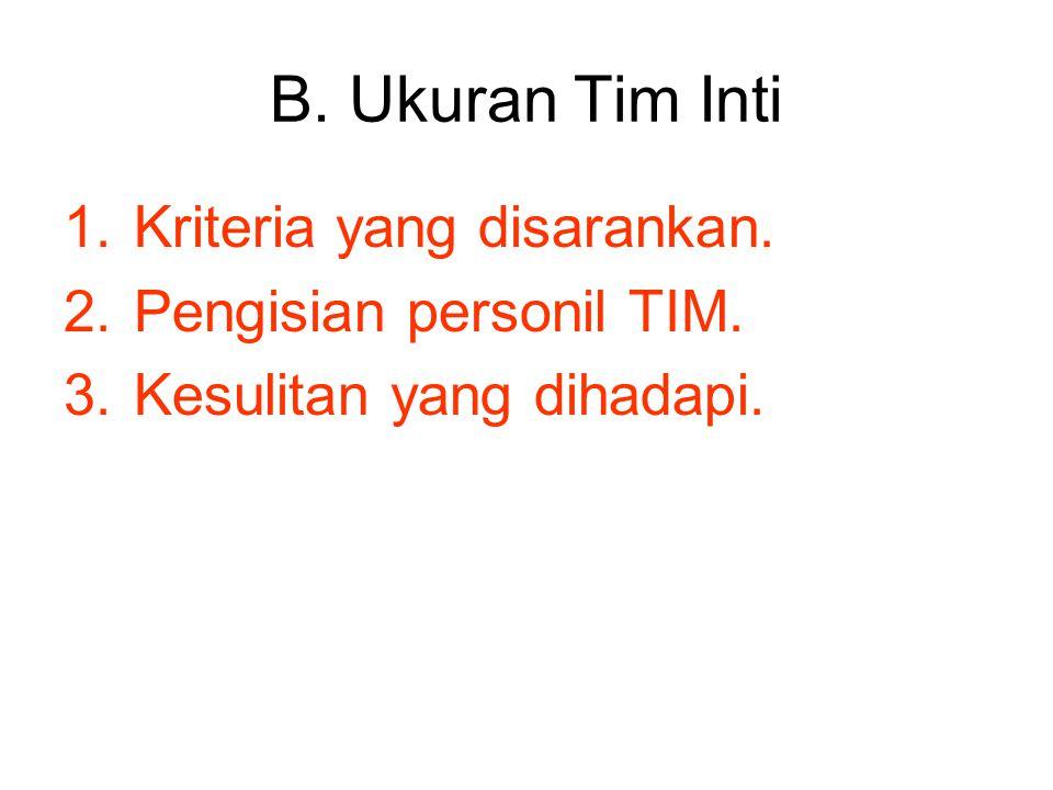 B. Ukuran Tim Inti Kriteria yang disarankan. Pengisian personil TIM.