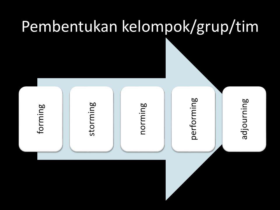 Pembentukan kelompok/grup/tim