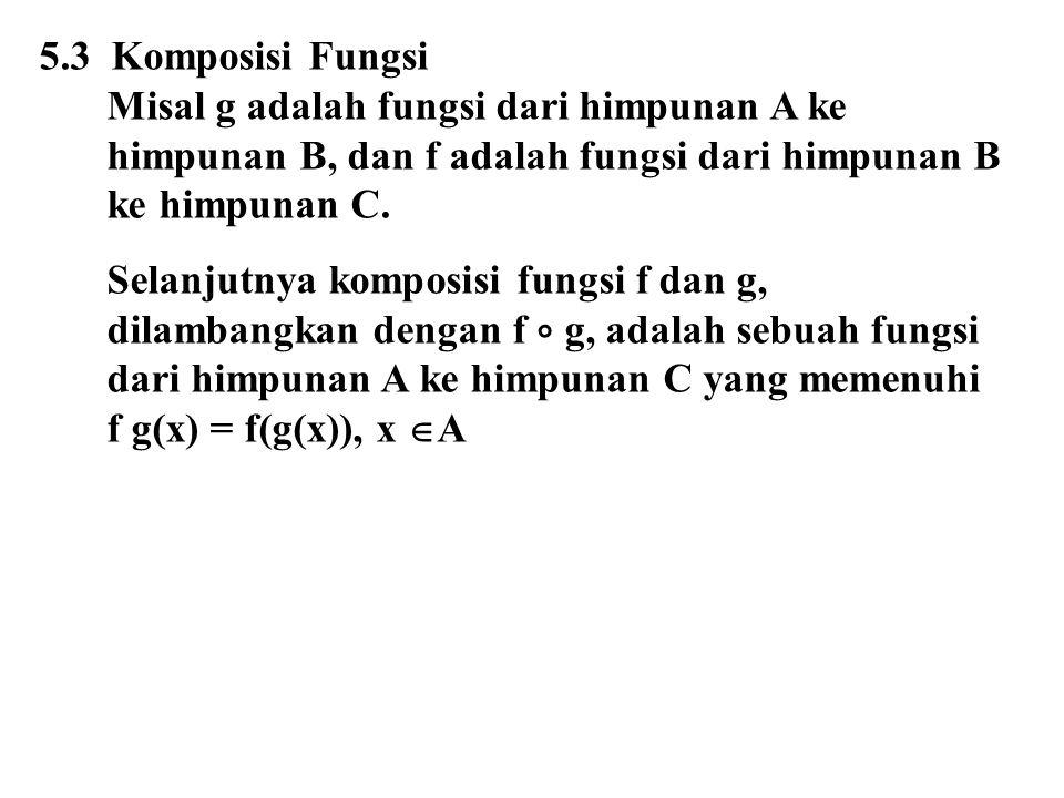 5.3 Komposisi Fungsi Misal g adalah fungsi dari himpunan A ke himpunan B, dan f adalah fungsi dari himpunan B ke himpunan C.