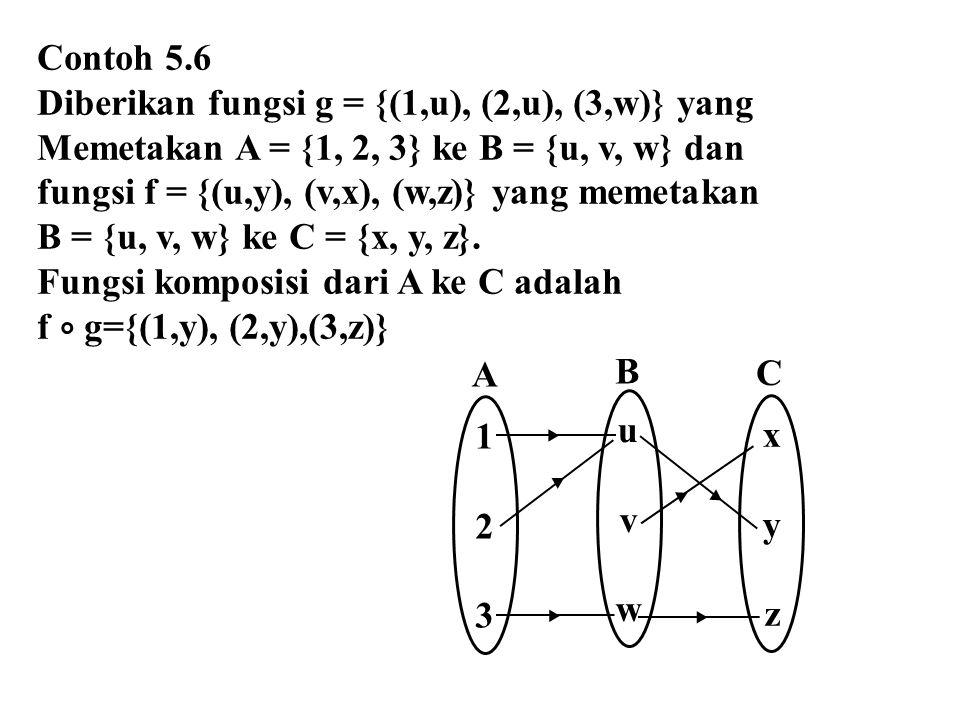 Contoh 5.6 Diberikan fungsi g = {(1,u), (2,u), (3,w)} yang. Memetakan A = {1, 2, 3} ke B = {u, v, w} dan.