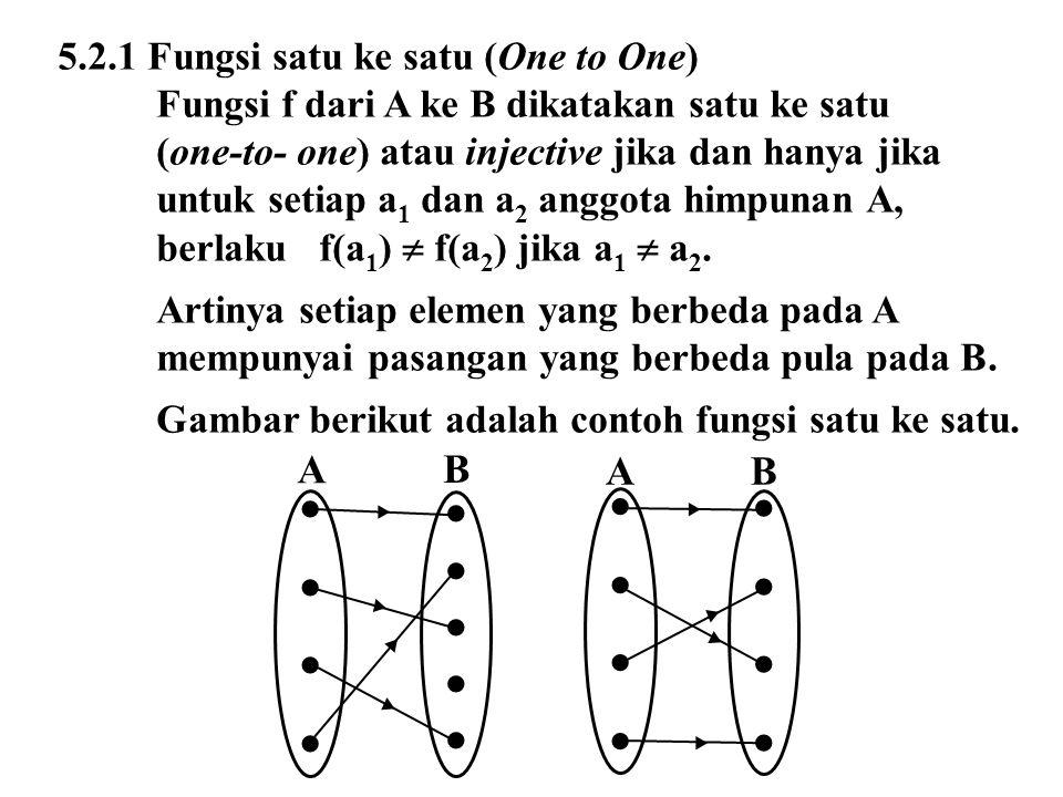   A B ▸ A B ▸ 5.2.1 Fungsi satu ke satu (One to One)