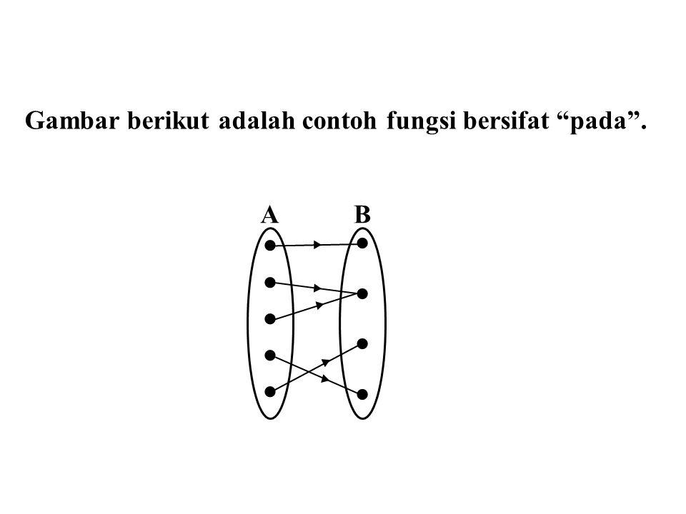 Gambar berikut adalah contoh fungsi bersifat pada .
