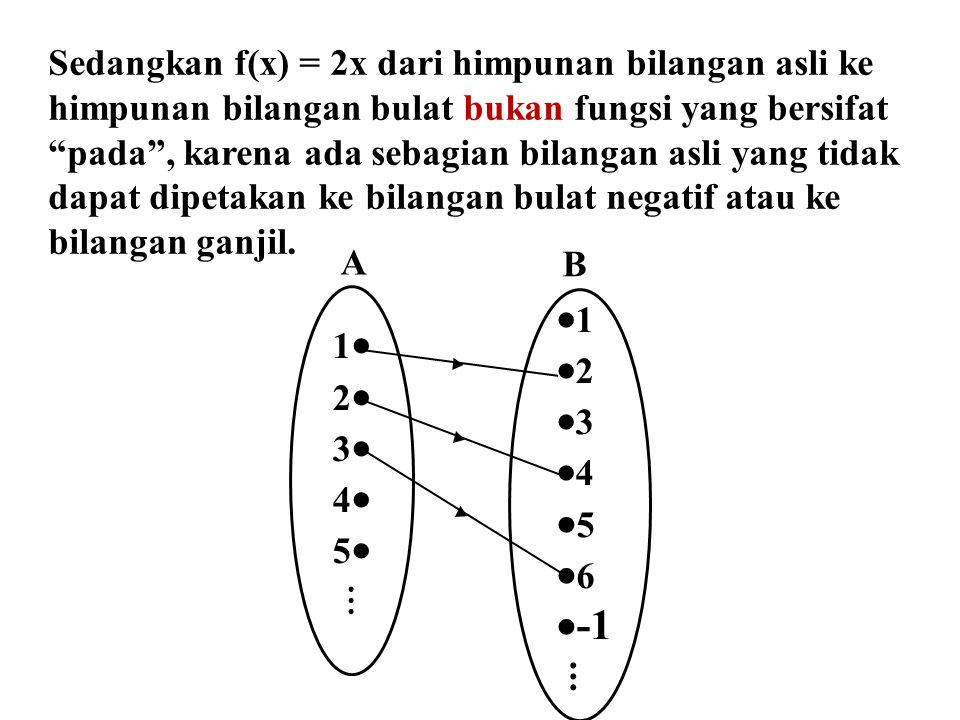 Sedangkan f(x) = 2x dari himpunan bilangan asli ke himpunan bilangan bulat bukan fungsi yang bersifat pada , karena ada sebagian bilangan asli yang tidak dapat dipetakan ke bilangan bulat negatif atau ke bilangan ganjil.