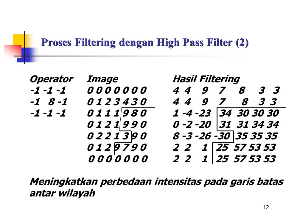 Proses Filtering dengan High Pass Filter (2)