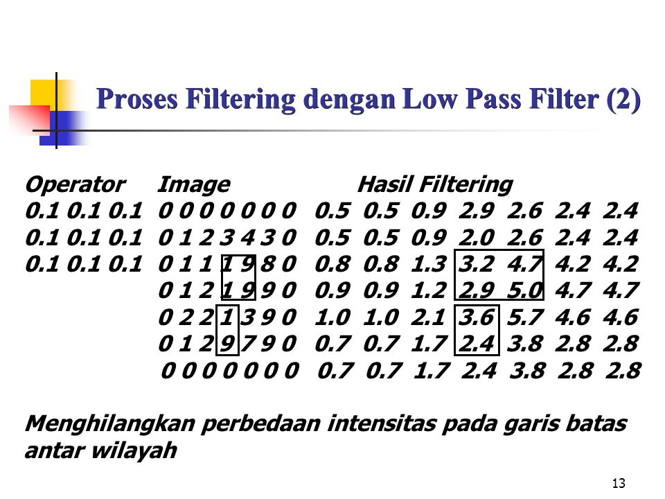 Proses Filtering dengan Low Pass Filter (2)